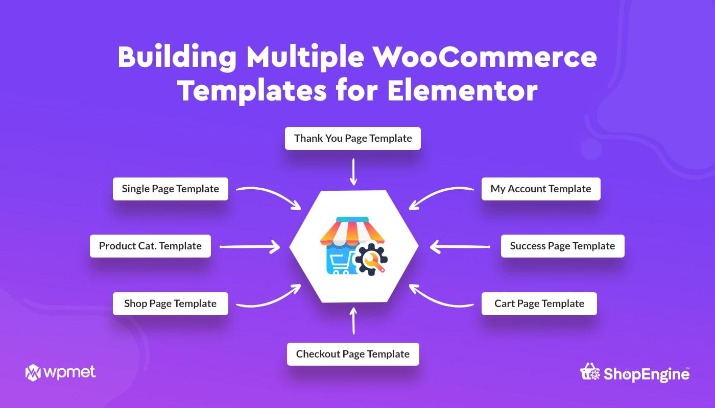ShopEngine_Building_Multiple_Templates_for_WooCommerce