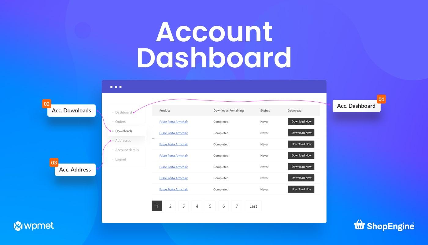 Account Dashboard Widgets in ShopEngine
