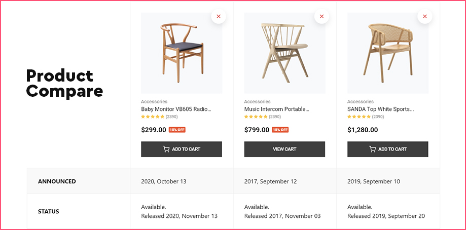 Product Comparison Table of ShopEngine WooCommerce Plugin