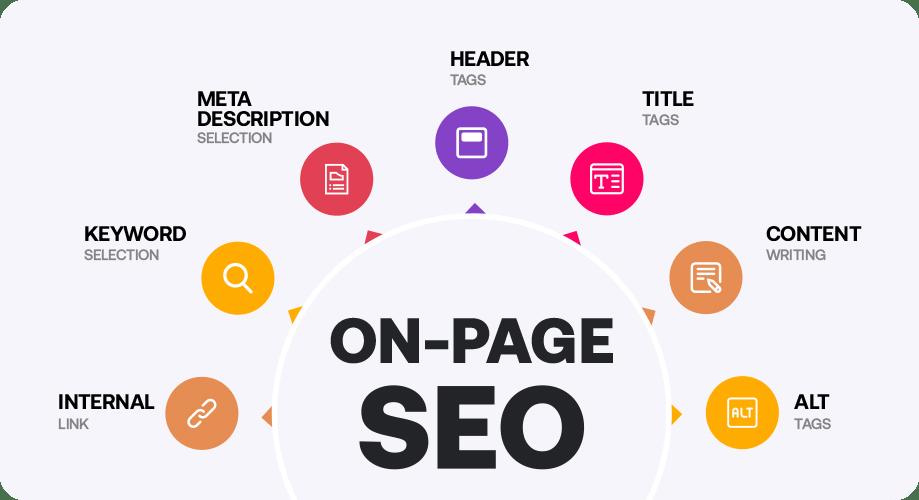 Key On-page SEO Factors