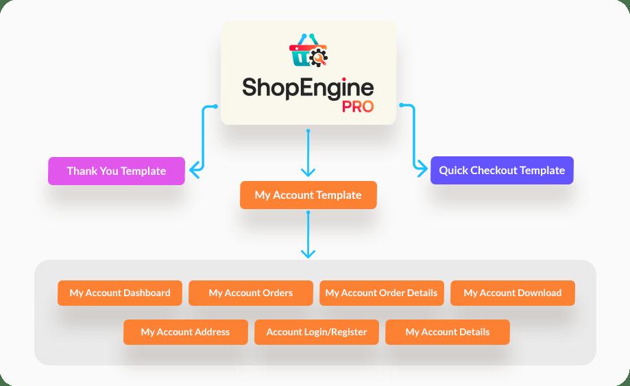 ShopEngine Pro Templates