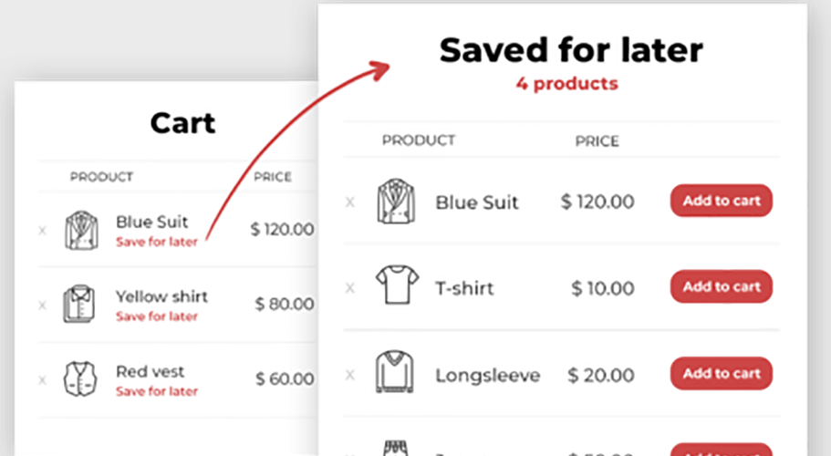 YITH WOOCOMMERCE SAVE CART FOR BUY LATE