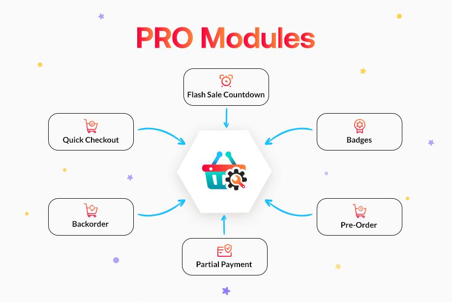 Pro Modules of ShopEngine